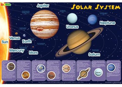 Solar System, Magnetic Wall Sticker  -