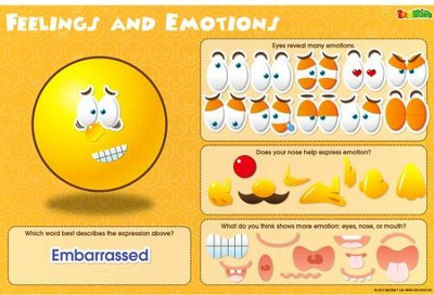Feelings And Emotions, Magnetic Wall Sticker  -