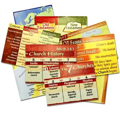 Acts I Ch. 1-12: Early Church History, Youth 2 to Adult Bible Study,  Teaching Posters  -