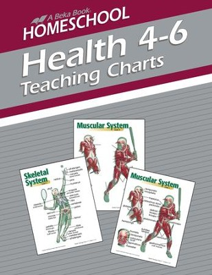 Abeka Homeschool Health Teaching Charts--Grades 4 to 6   -