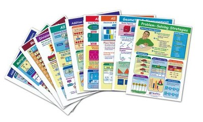 Math Visual Learning Guides Set, Grade 3 (10 Different Guides)  -