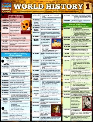 World History 1, Laminated Guide  -     By: David Head