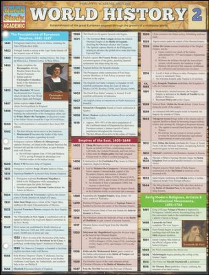 World History 2, Laminated Guide  -     By: David Head