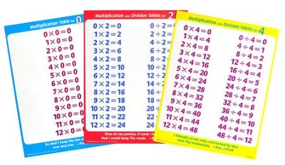 Abeka Arithmetic Tables and Fact Charts--Grades 3 to 8  -