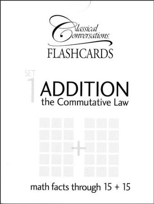 Math Flashcards Set 1: Addition (Commutative Law)   -