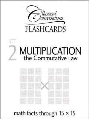 Math Flashcards Set 2: Multiplication (Commutative Law)  -