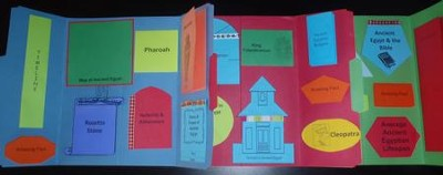 Ancient Egypt Lapbook (Assembled)  -     By: Cyndi Kinney