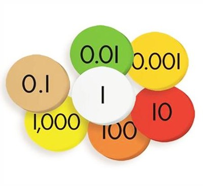 7-Value Decimals to Whole Numbers Place Value Discs Set, Grades 1-6  -