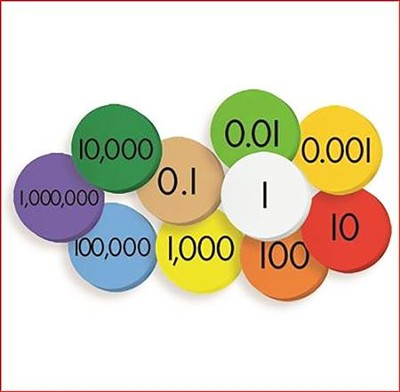 10-Value Decimals to Whole Numbers Place Value Discs Set, Grades 1-6  -
