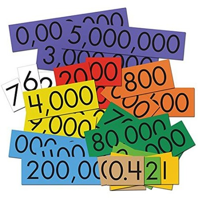 10-Value Decimals to Whole Numbers Place Value Cards Set, Grades 1-6  -