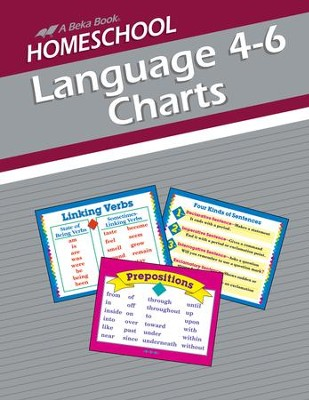 Homeschool Language Charts--Grades 4 to 6   -