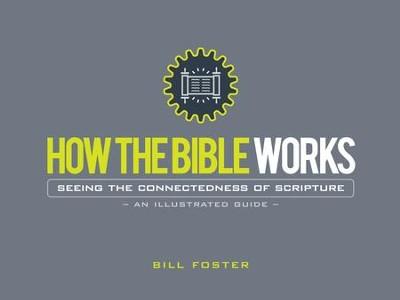 Bibleworks 9 iso download erogonaccu.