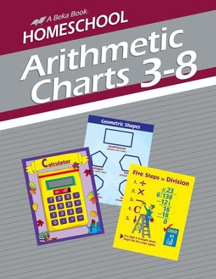Homeschool Arithmetic 3-8 Charts   -