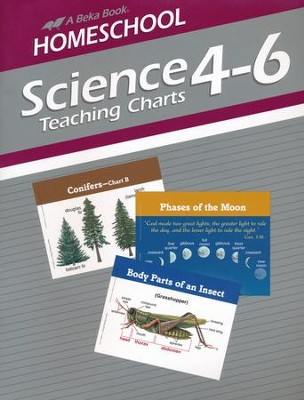 Abeka Homeschool Science Teaching Charts--Grades 4 to 6   -