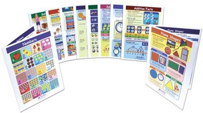 Math Visual Learning Guides Set, Grade 1 (10 Different Guides)  -