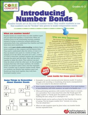 Introducing Number Bonds - Core Concepts  -