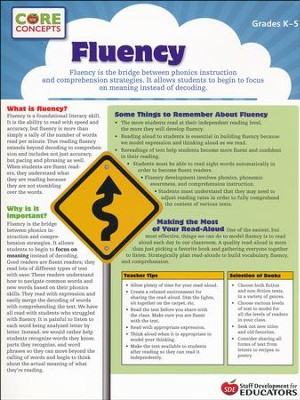 Reading Fluency - Core Concepts  -