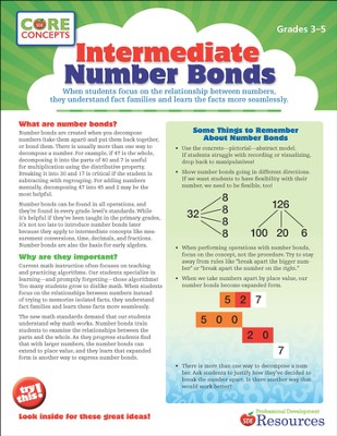 Intermediate Number Bonds - Core Concepts  -