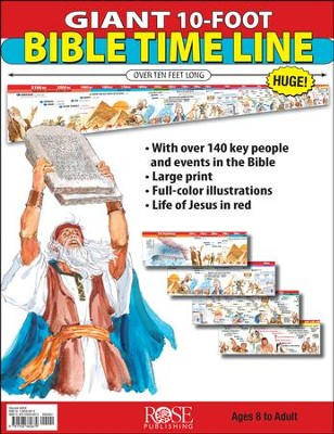 Giant 10-Ft Bible Time Line   -