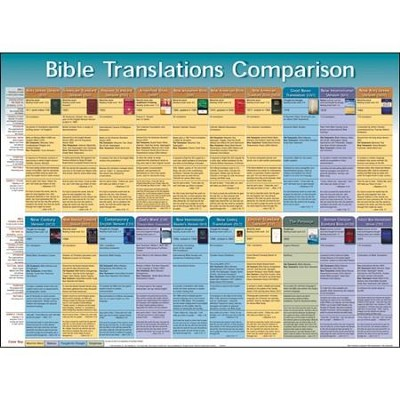 Bible translations comparison laminated wall chart 9781596361362