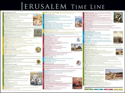 Jerusalem Time Line - Laminated Wall Chart  -