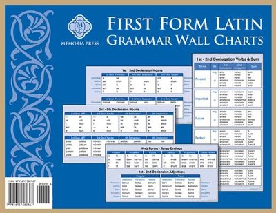 First Form Latin Grammar Wall Charts   -