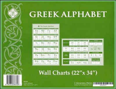 Greek Wall Charts (set of 2)  -