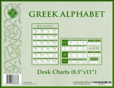 Greek Desk Charts, (set of 2)  -