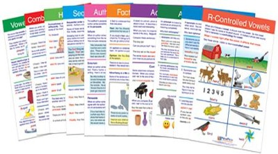 Language Arts Visual Learning Guides Set, Grade 3 (10 Different Guides)  -