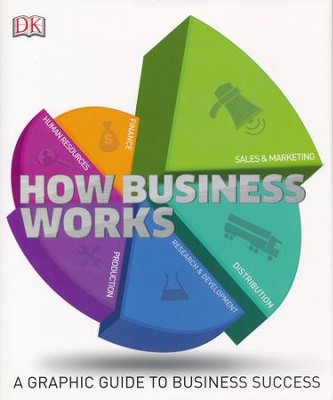 How Business Works: A Unique Step-by-Step Visual Guide  -
