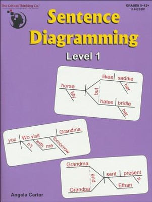 Sentence diagramming level 1 9781601448545 christianbook sentence diagramming level 1 ccuart Gallery