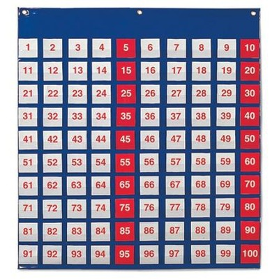 Hundreds Pocket Chart   -