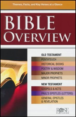 Bible Overview - eBook Bundle   -