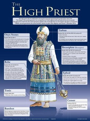High Priest's Garments Laminated Wall Chart  -     By: Timothy Paul Jones