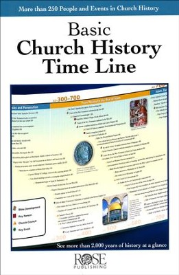 Basic Church History Time Line Pamphlet   -