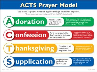 Image result for acts prayer model
