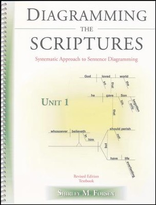 Diagramming the scriptures systematic approach to sentence diagramming the scriptures systematic approach to sentence diagramming book 1 unit 1 ccuart Choice Image