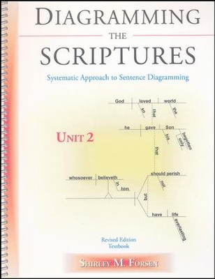 Diagramming The Scriptures: Systematic Approach to  Sentence Diagramming Book 2 (Unit 2)  -     By: Shirley M. Forsen