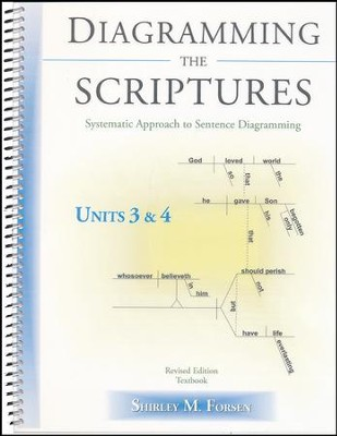 Diagramming The Scriptures: Systematic Approach to Sentence Diagramming Book 3 (Units 3 & 4)  -     By: Shirley M. Forsen
