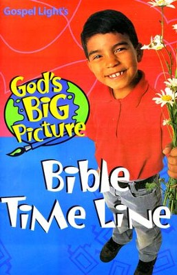 God's Big Picture Bible Timeline  -