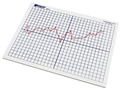 Coordinate Grid (X-Y Axis) Double-Sided Dry-Erase Board   -