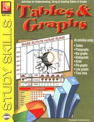 Tables & Graphs   -