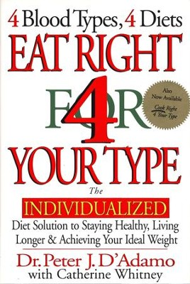 Eat Right For Your Blood Type Ebook