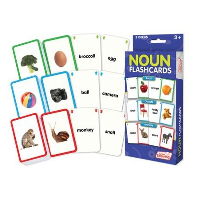 Nouns Flashcards (162 cards)   -     By: Duncan Milne