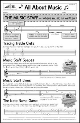 All About Music Poster Paper  -     By: Barbara Meeks
