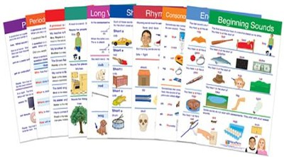 Language Arts Visual Learning Guide Set, Grade 1 (10 Different Guides)  -