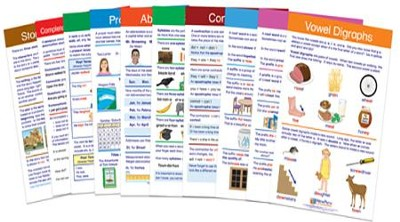 Language Arts Visual Learning Guides Set, Grade 2 (10 Different Guides)  -