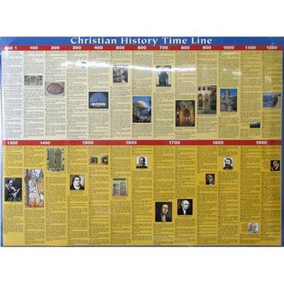 Christian History Time Line, Laminated Wall Chart   -