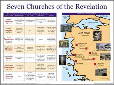 Seven Churches of the Revelation, Wall Chart: 9789901982684 ...