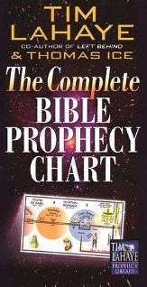 God's Prophetic Plan Chart